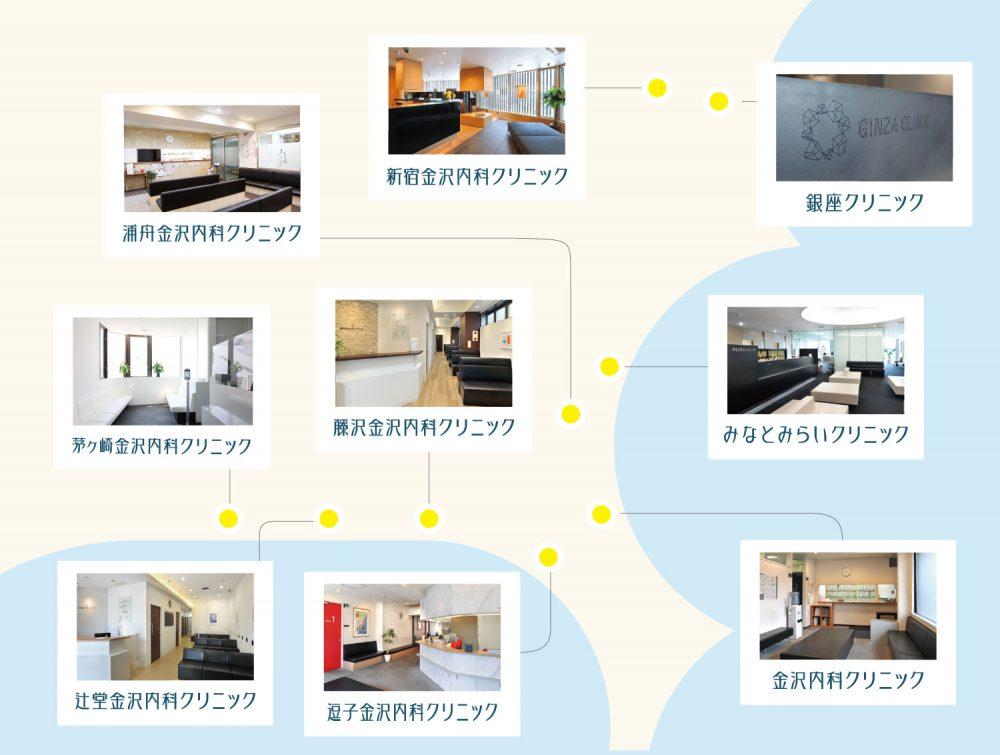 医療法人みなとみらいグループは横浜、東京都に全9施設あります